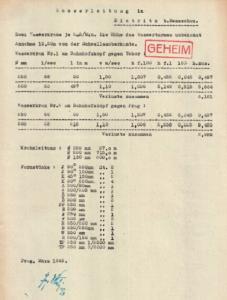 Bystřice u Benešova; vodní stanice; 1945
