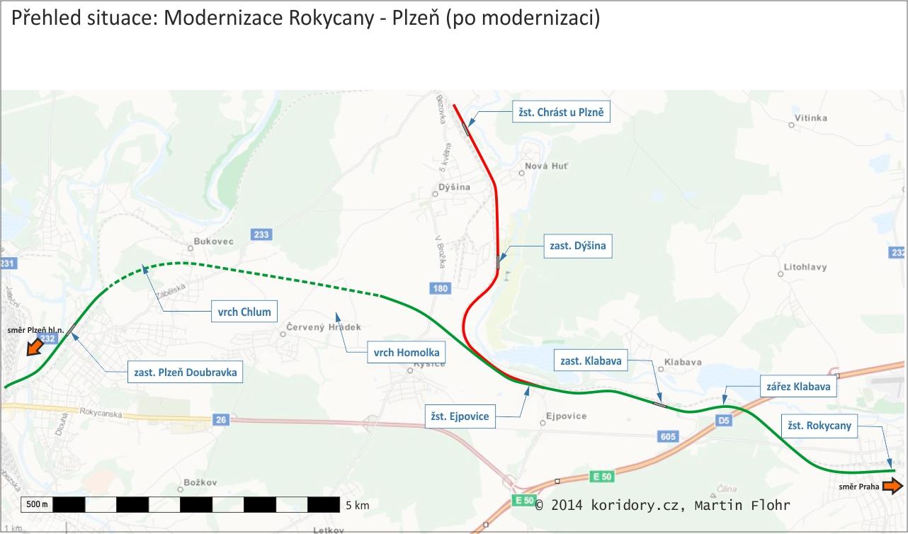 After-Situace Roky-Plz
