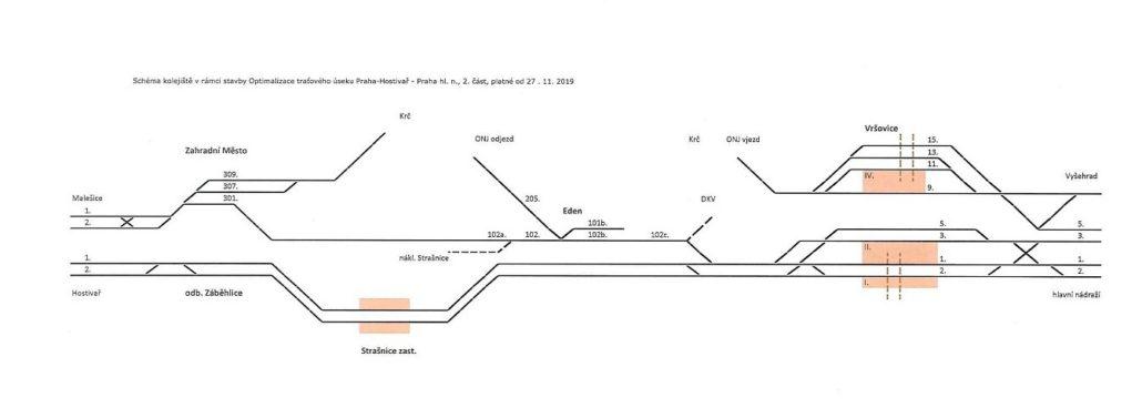 Schéma kolejiště stavby platné od 27.11.2019